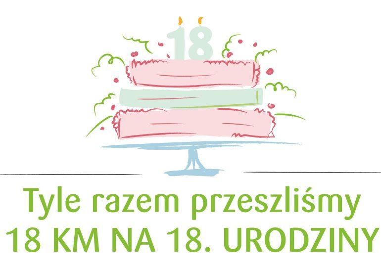18 km na 18. urodziny