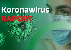 MZ: 1 537 nowych zakażeń koronawirusem