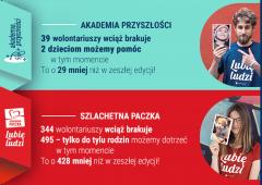 Olsztyn: Szlachetna Paczka szuka wolontariuszy